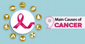 9 Main Causes of Cancer Which You Must be Aware Of!