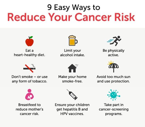 liver cancer symptom