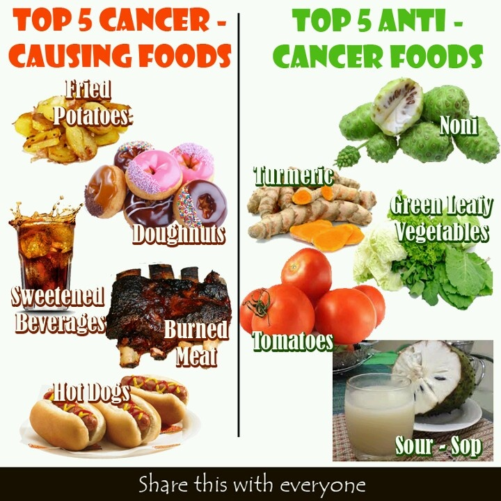 main causes of cancer 4