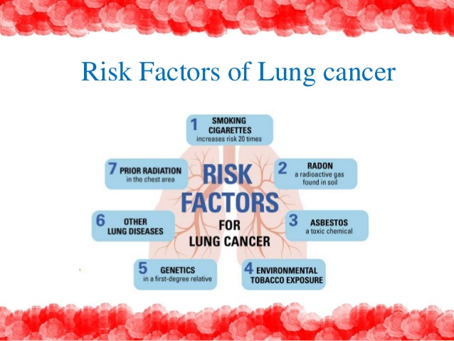 risk-factors-of-lung-cancer