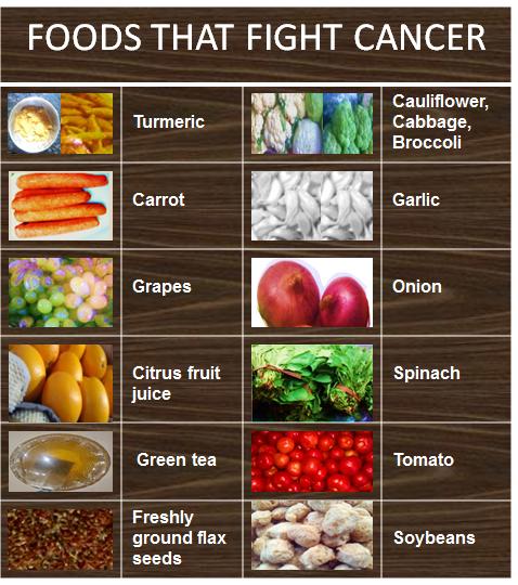 oral cancer prevention tips